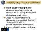 factors affecting insurance securitization
