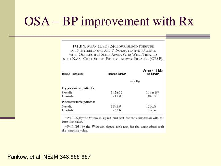 OSA – BP improvement with Rx