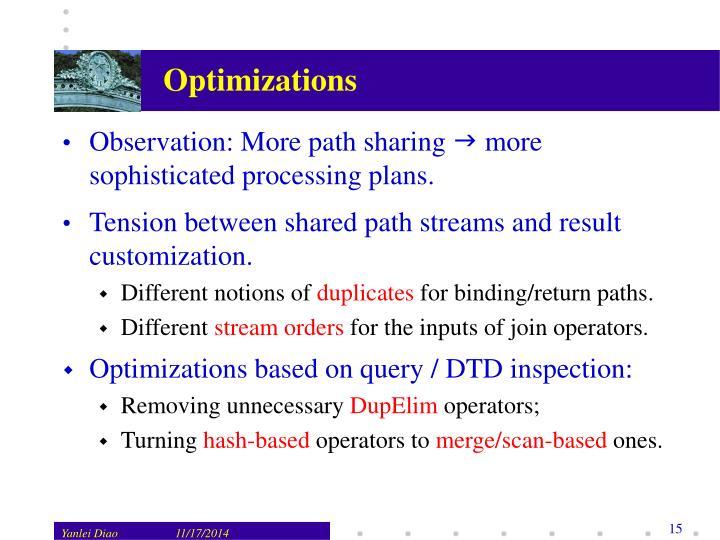 Optimizations