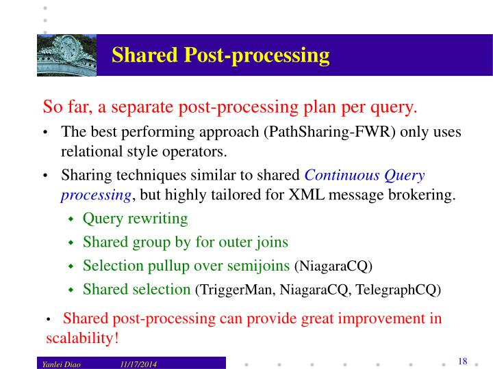 Shared Post-processing