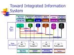 toward integrated information system