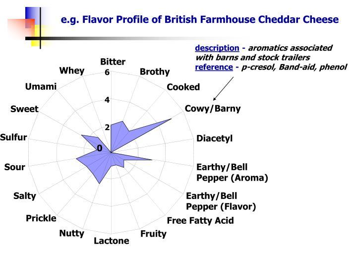 e.g. Flavor Profile of British Farmhouse Cheddar Cheese
