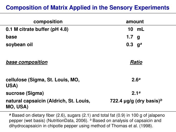 Composition of Matrix Applied in the Sensory Experiments