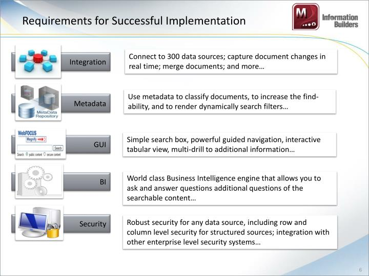 Requirements for Successful Implementation