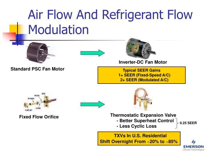 Air Flow And Refrigerant Flow Modulation