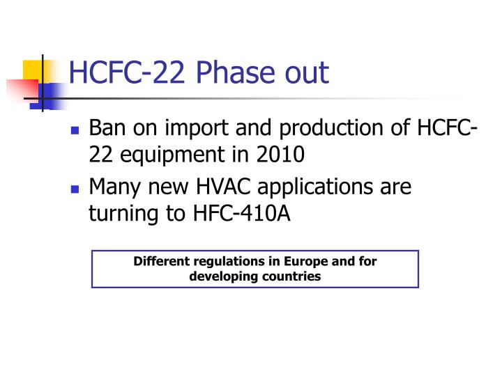 HCFC-22 Phase out