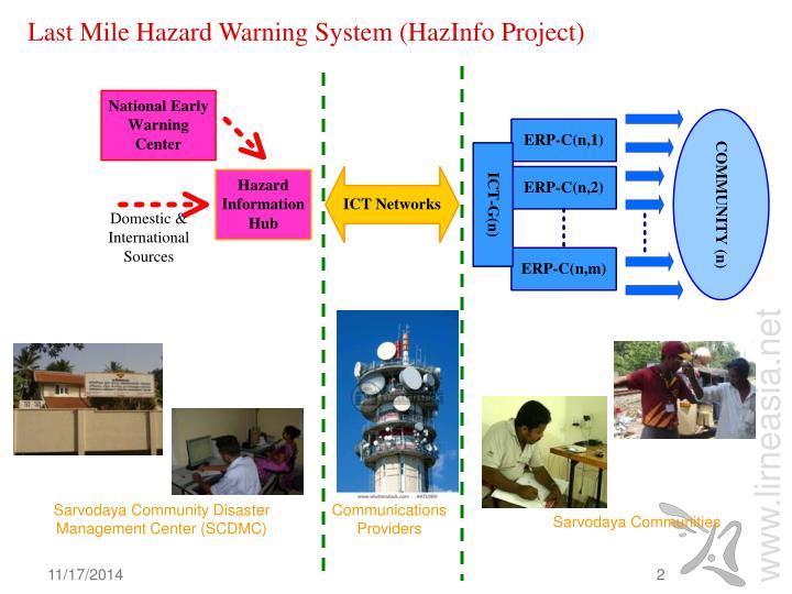 Last mile hazard warning system hazinfo project