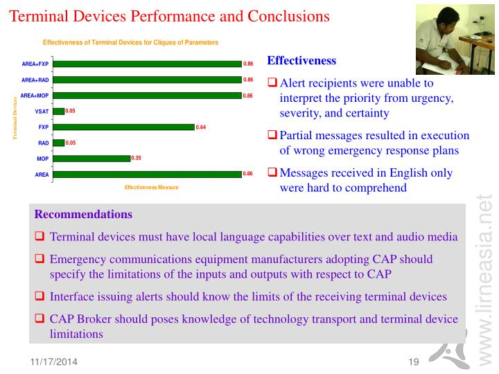 Terminal Devices Performance and Conclusions
