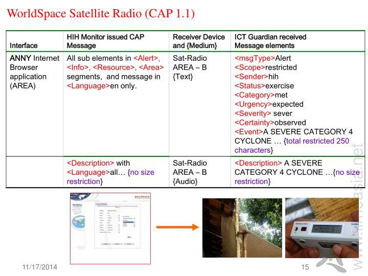 WorldSpace Satellite Radio (CAP 1.1)