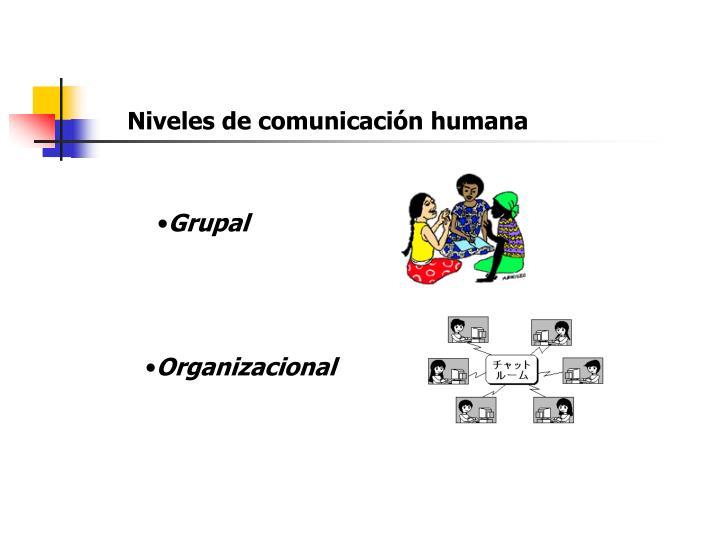 Niveles de comunicación humana