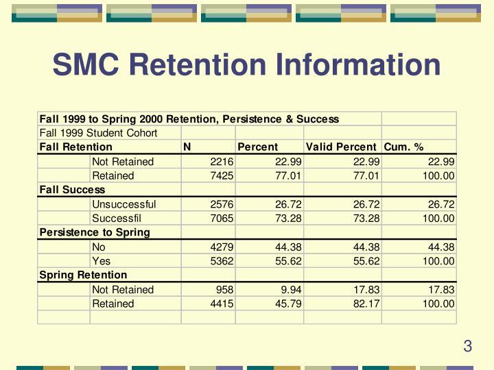 Smc retention information