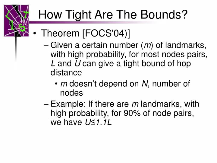 How Tight Are The Bounds?