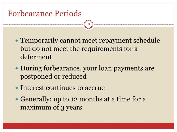 Forbearance Periods