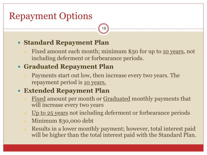 Repayment Options