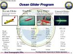 ocean glider program