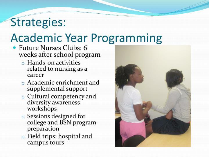 Strategies academic year programming