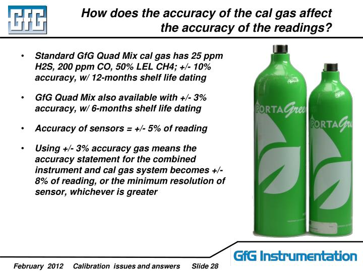 How does the accuracy of the cal gas affect the accuracy of the readings?
