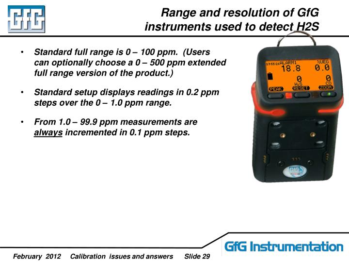Range and resolution of GfG instruments used to detect H2S