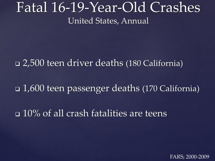 2,500 teen driver deaths