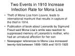 two events in 1910 increase infection rate for mona lisa