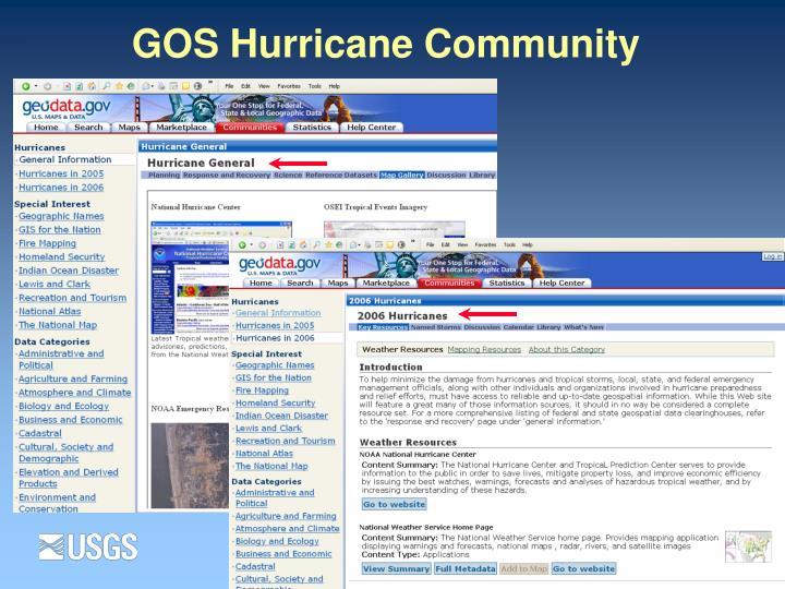 GOS Hurricane Community