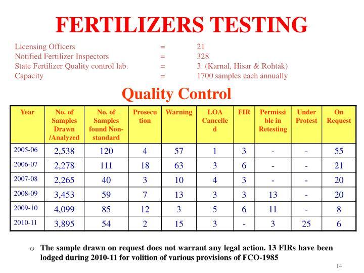 FERTILIZERS TESTING