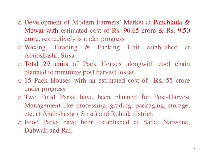 Development of Modern Farmers' Market at
