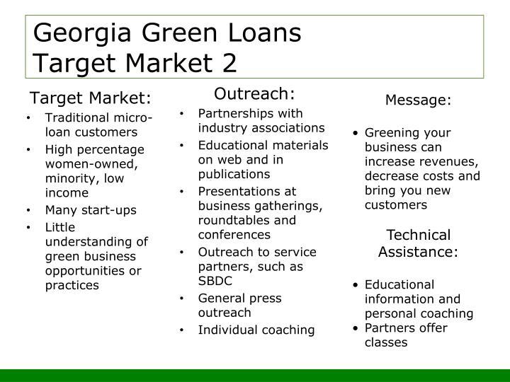 Georgia Green Loans