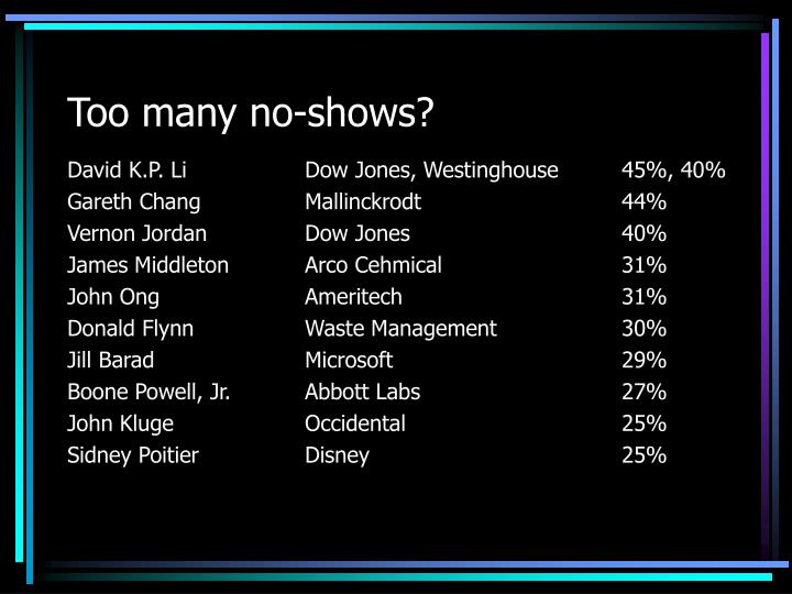 Too many no-shows?