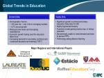 global trends in education