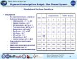 alignment knowledge error budget slow thermal dynamic