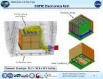 sofie electronics unit