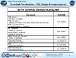 technical coordination sdl design processes cont