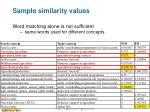 sample similarity values