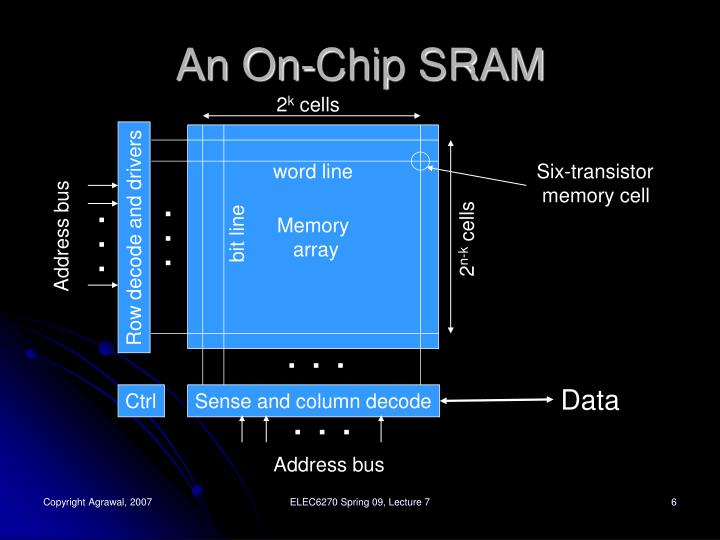 An On-Chip SRAM