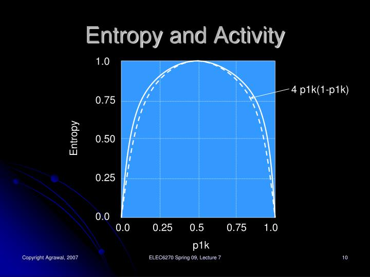 Entropy and Activity