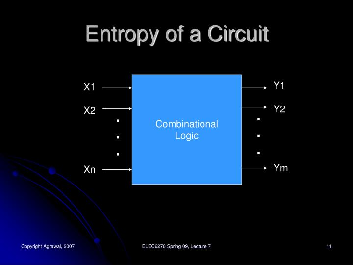 Entropy of a Circuit