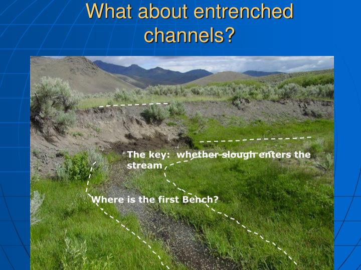 What about entrenched channels?