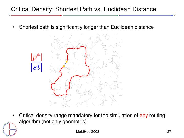 Critical Density: Shortest Path vs. Euclidean Distance
