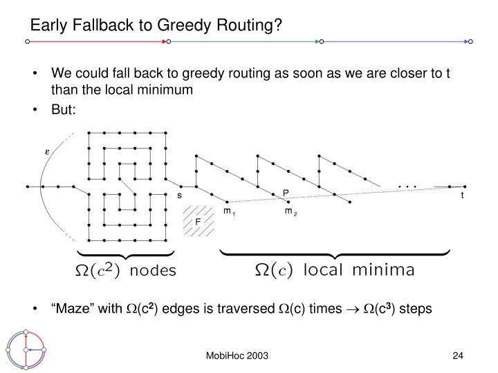 Early Fallback to Greedy Routing?