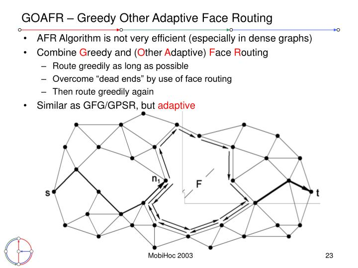 GOAFR – Greedy Other Adaptive Face Routing