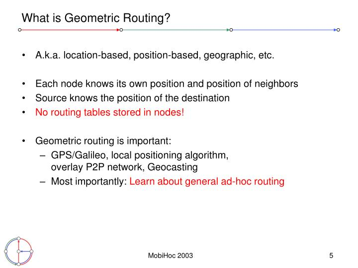 What is Geometric Routing?