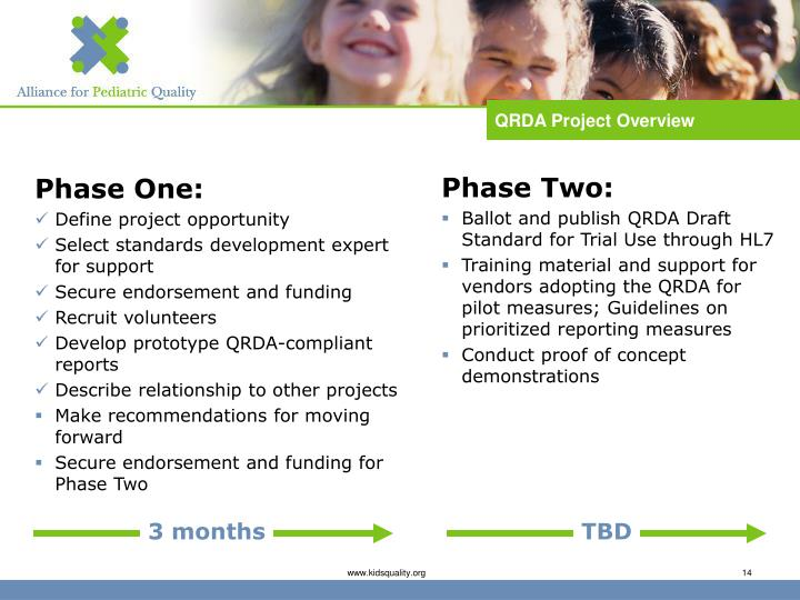 QRDA Project Overview