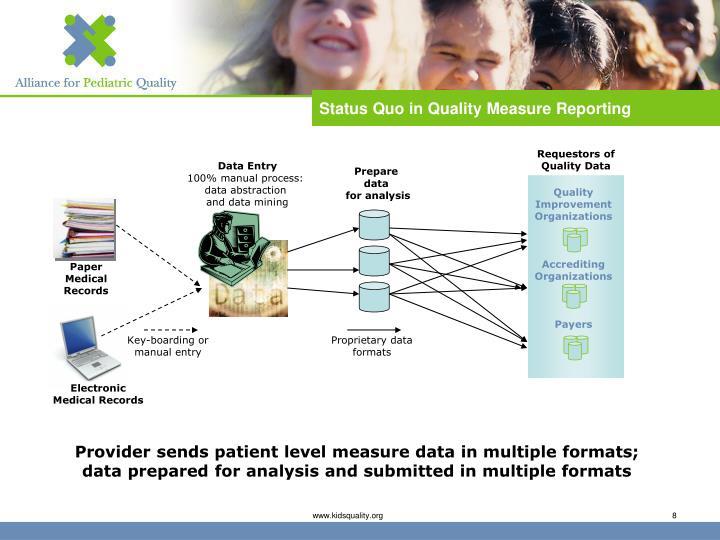 Status Quo in Quality Measure Reporting