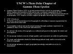 uncw s theta delta chapter of gamma theta upsilon