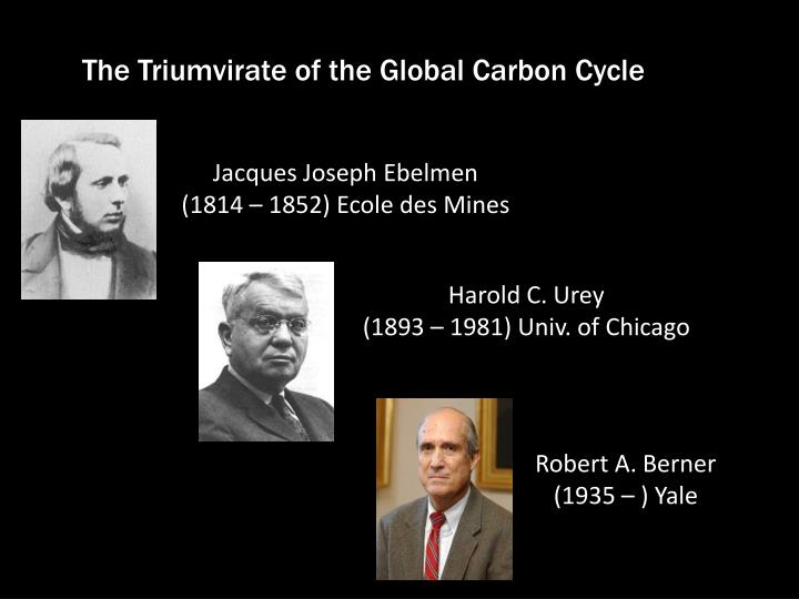 The Triumvirate of the Global Carbon Cycle