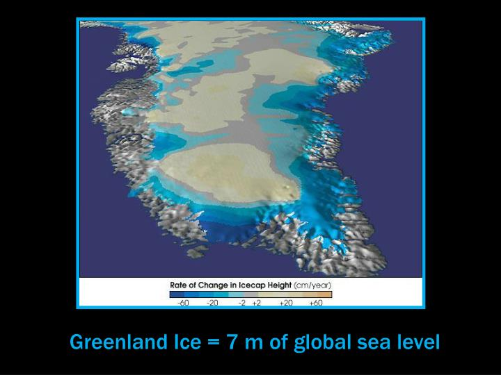 Greenland Ice = 7 m of global sea level