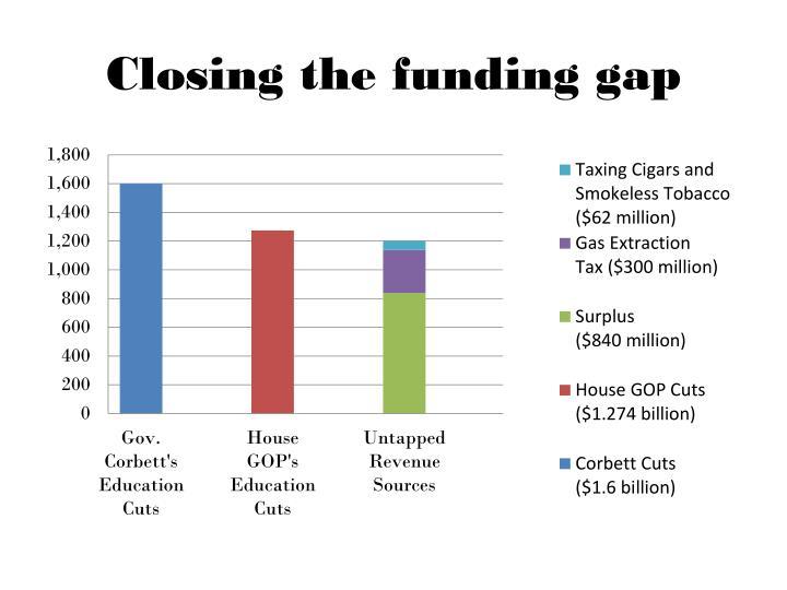 Closing the funding gap