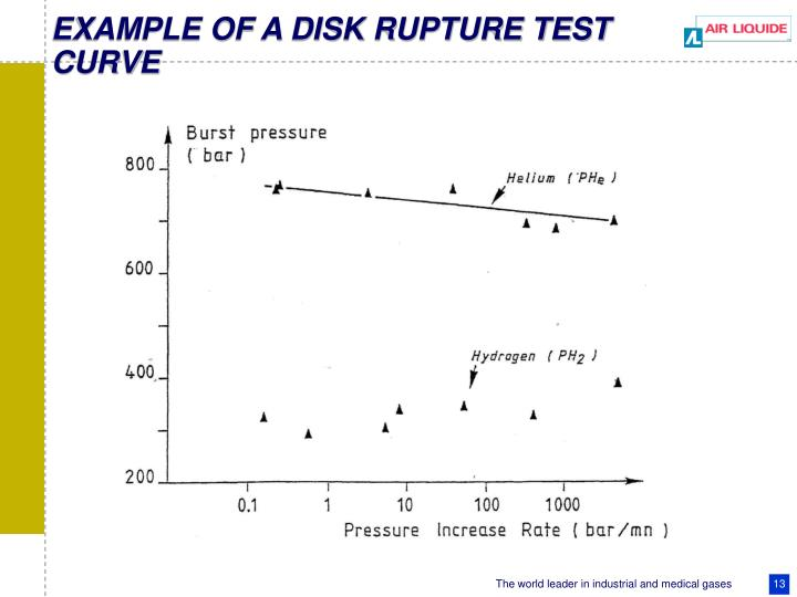 EXAMPLE OF A DISK RUPTURE TEST