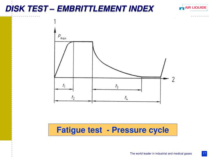 DISK TEST – EMBRITTLEMENT INDEX